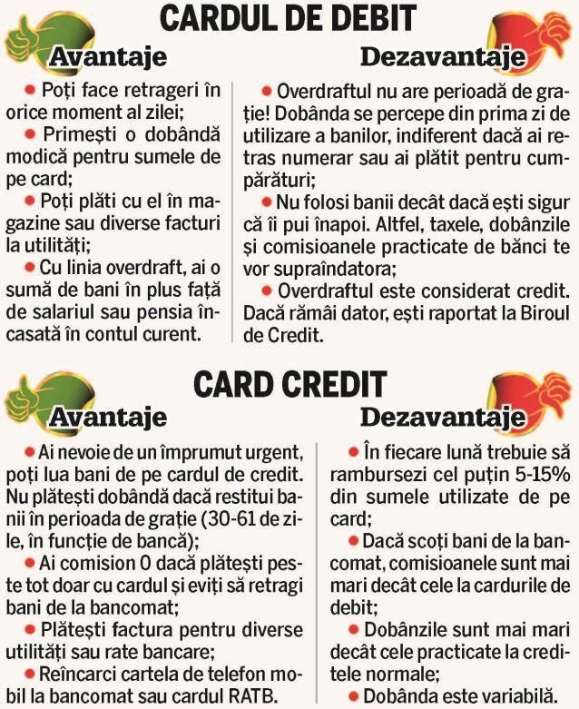 Card De Credit şi Card De Debit. Ce Le Leagă şi Ce Le Desparte